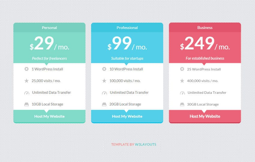 Flat Pricing Tables Widget Template