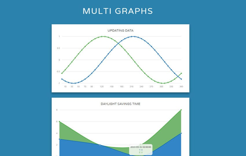 Multi graphs Flat Responsive Widget Template