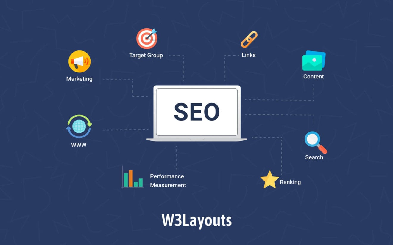 The Best SEO (Search Engine Optimization) Tools in 2019 Loved By SEO Experts