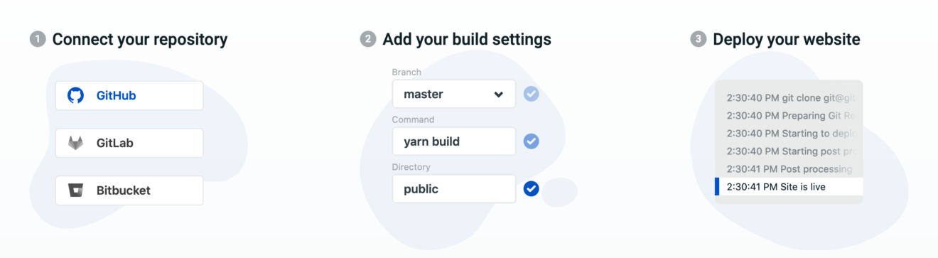 How to host in Netlify